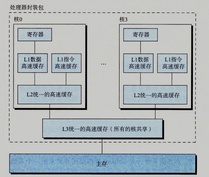 镇江云服务器_镇江云主机/免备案vps主机租用